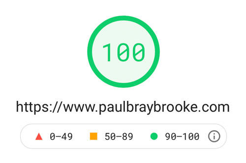 Google Page Insight score